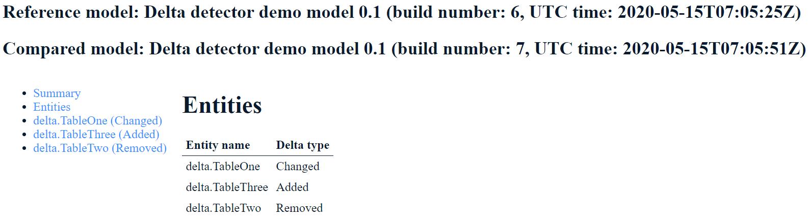 430 model delta 4